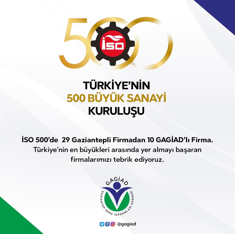 İSO 500' DE 29 GAZİANTEPLİ FİRMADAN 10 GAGİAD'LI FİRMA